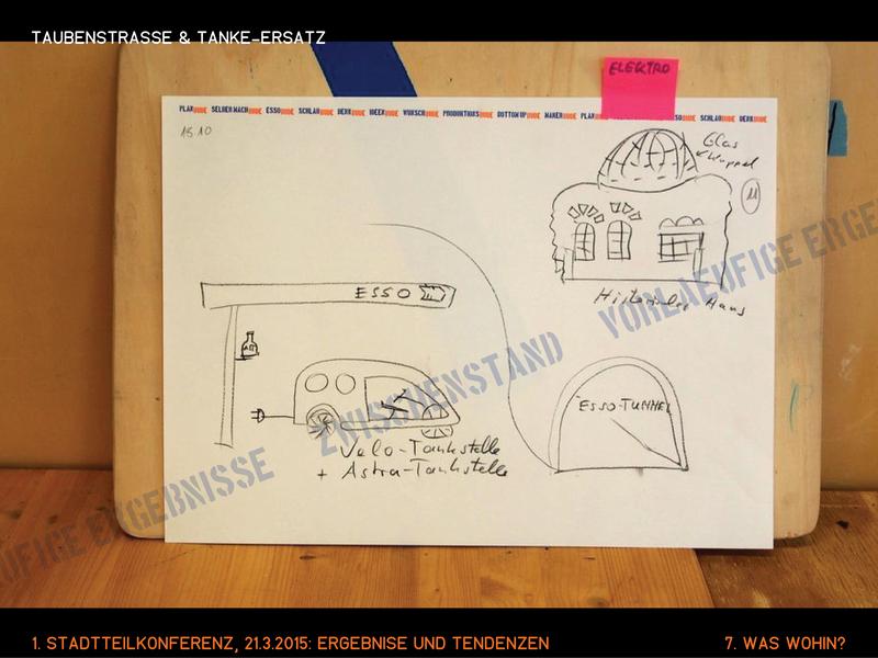 Präsi_Stadtteilkonferenz_Blog103