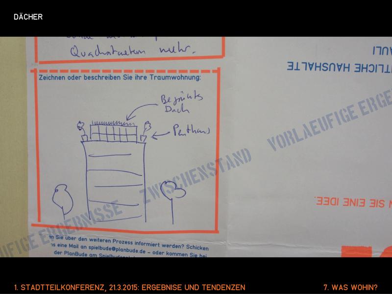 Präsi_Stadtteilkonferenz_Blog121