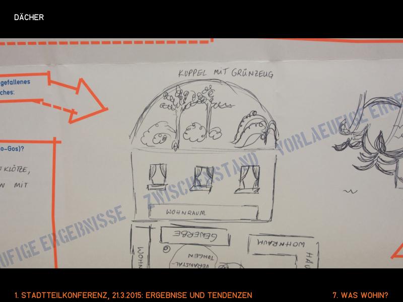 Präsi_Stadtteilkonferenz_Blog122
