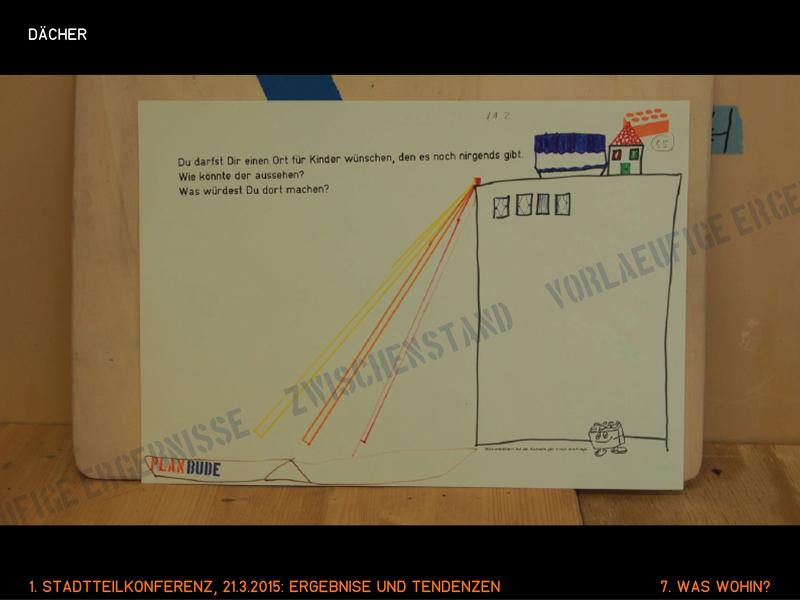 Präsi_Stadtteilkonferenz_Blog132