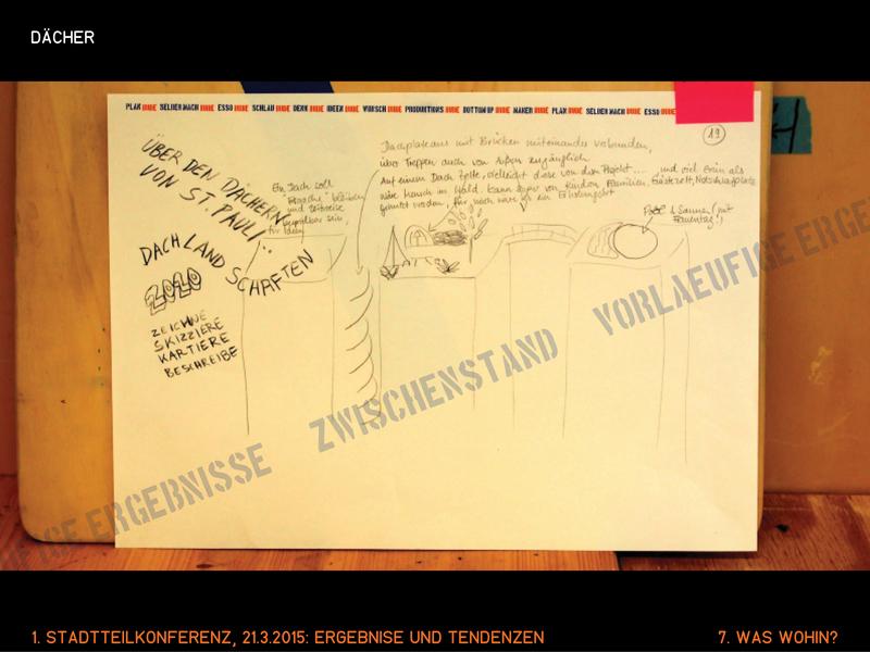 Präsi_Stadtteilkonferenz_Blog138
