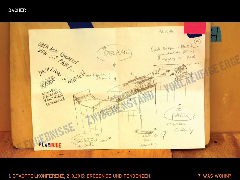 Präsi_Stadtteilkonferenz_Blog139