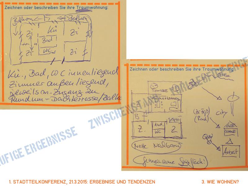 Präsi_Stadtteilkonferenz_Blog23