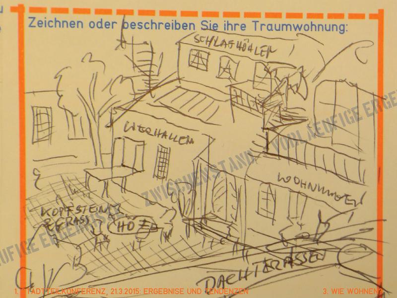 Präsi_Stadtteilkonferenz_Blog24