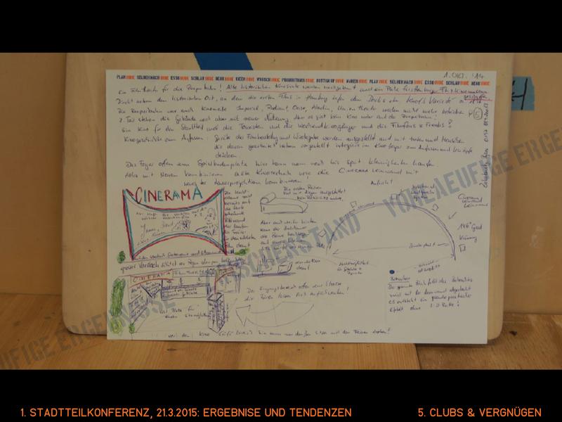 Präsi_Stadtteilkonferenz_Blog65