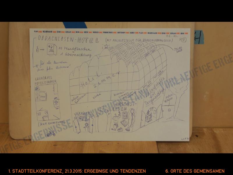 Präsi_Stadtteilkonferenz_Blog76