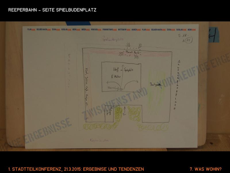 Präsi_Stadtteilkonferenz_Blog92