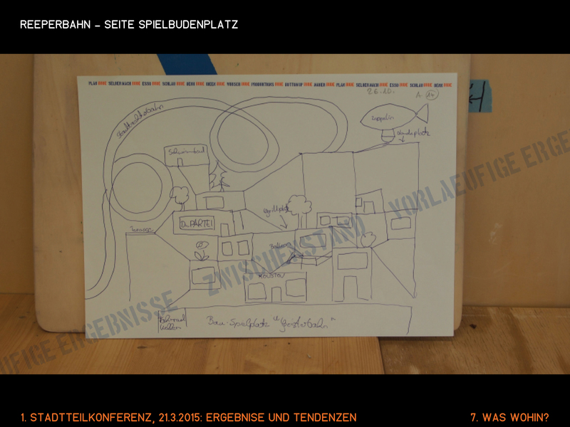 Präsi_Stadtteilkonferenz_Blog95