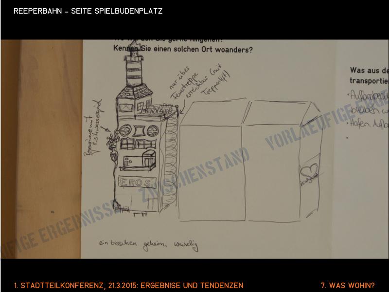 Präsi_Stadtteilkonferenz_Blog96